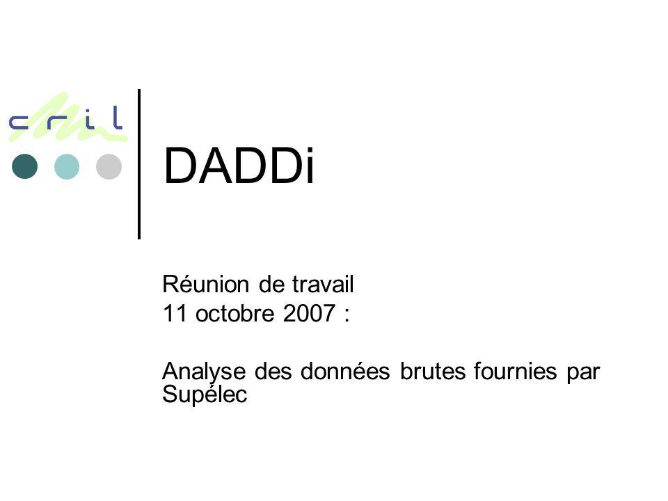 DADDi Réunion de travail 11 octobre 2007 : Analyse des données brutes fournies par Supélec
