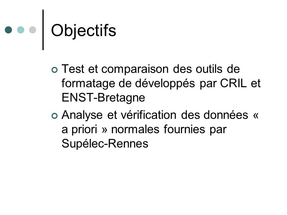 Objectifs Test et comparaison des outils de formatage de développés par CRIL et ENST-Bretagne Analyse et vérification des données « a priori » normales fournies par Supélec-Rennes