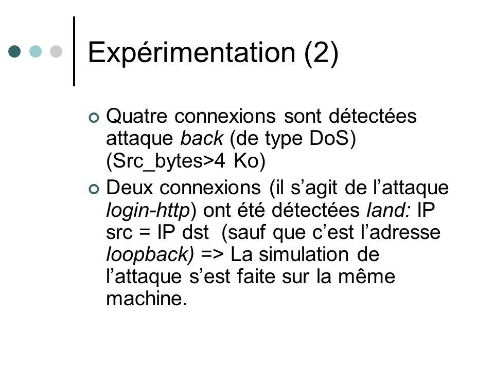 Expérimentation (2) Quatre connexions sont détectées attaque back (de type DoS) (Src_bytes>4 Ko) Deux connexions (il sagit de lattaque login-http) ont été détectées land: IP src = IP dst (sauf que cest ladresse loopback) => La simulation de lattaque sest faite sur la même machine.