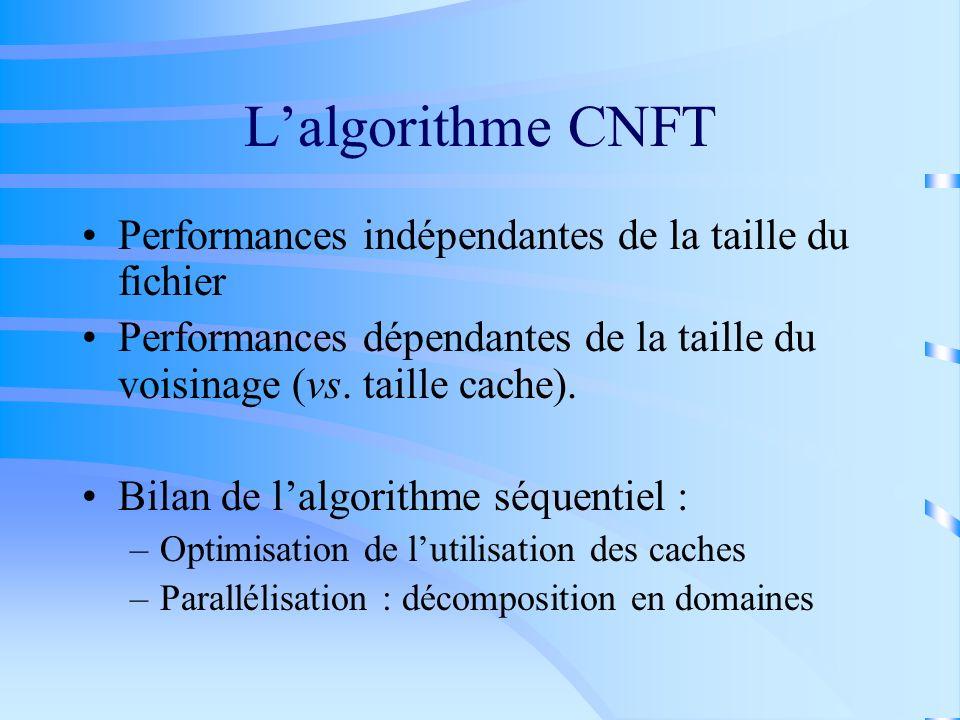 Lalgorithme CNFT Performances indépendantes de la taille du fichier Performances dépendantes de la taille du voisinage (vs. taille cache). Bilan de la