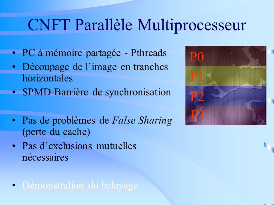 CNFT Parallèle Multiprocesseur PC à mémoire partagée - Pthreads Découpage de limage en tranches horizontales SPMD-Barrière de synchronisation Pas de p