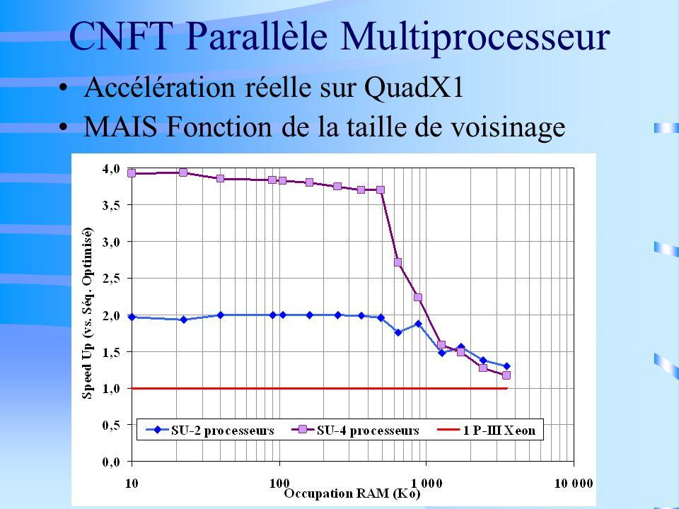 CNFT Parallèle Multiprocesseur Accélération réelle sur QuadX1 MAIS Fonction de la taille de voisinage