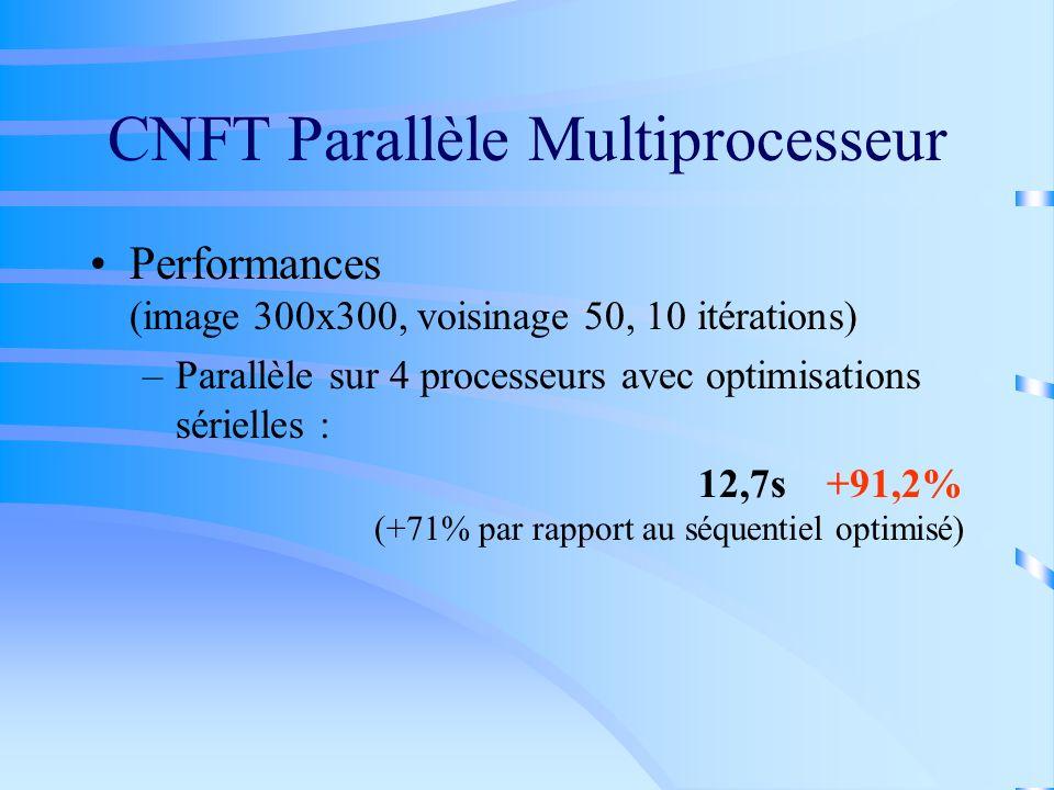 CNFT Parallèle Multiprocesseur Performances (image 300x300, voisinage 50, 10 itérations) –Parallèle sur 4 processeurs avec optimisations sérielles : 1