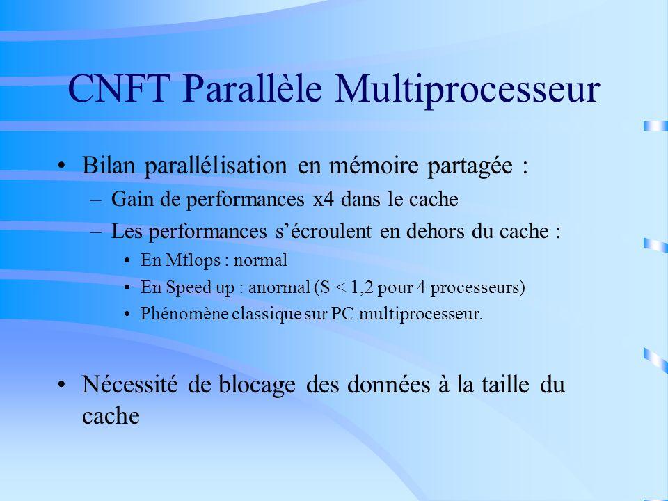 CNFT Parallèle Multiprocesseur Bilan parallélisation en mémoire partagée : –Gain de performances x4 dans le cache –Les performances sécroulent en deho