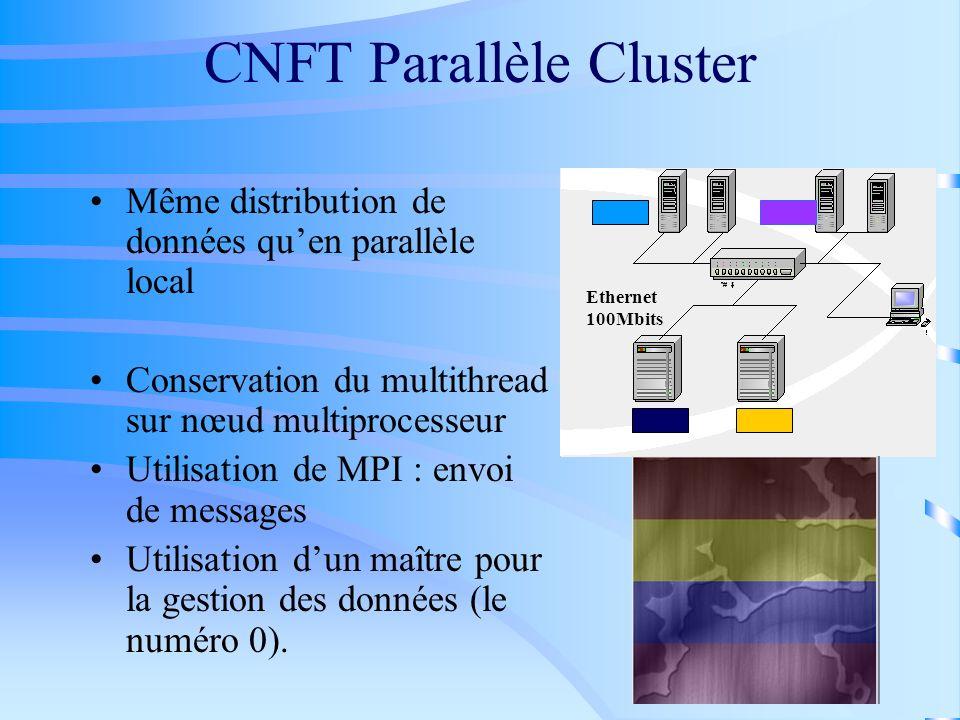 CNFT Parallèle Cluster Même distribution de données quen parallèle local Conservation du multithread sur nœud multiprocesseur Utilisation de MPI : env