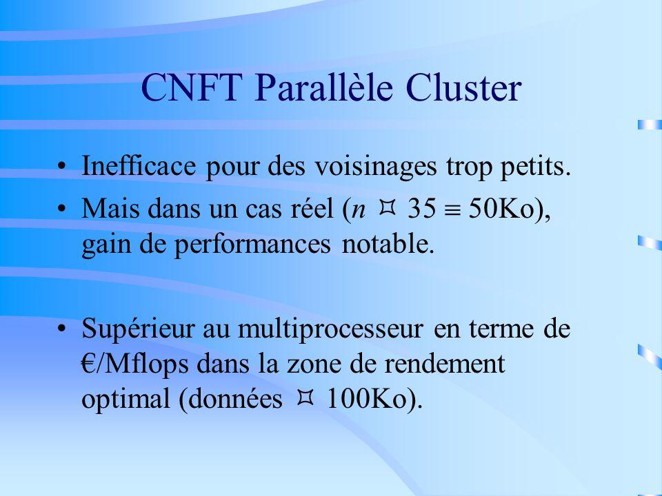CNFT Parallèle Cluster Inefficace pour des voisinages trop petits. Mais dans un cas réel (n 35 50Ko), gain de performances notable. Supérieur au multi