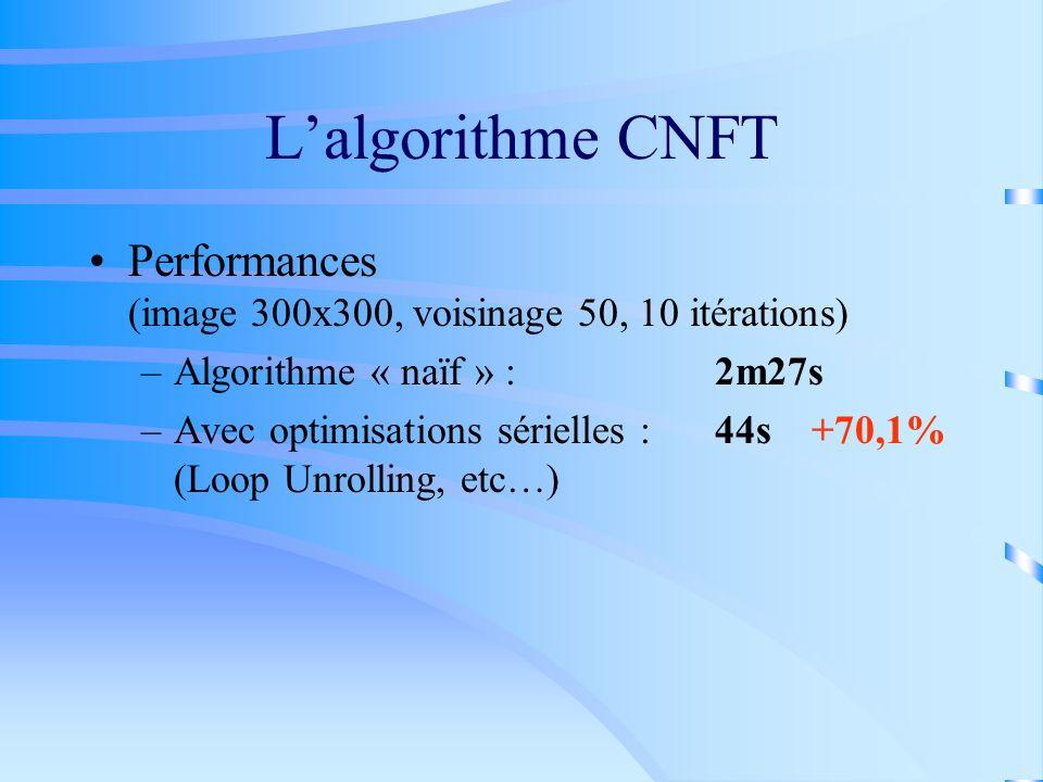 Lalgorithme CNFT Performances (image 300x300, voisinage 50, 10 itérations) –Algorithme « naïf » : 2m27s –Avec optimisations sérielles : 44s +70,1% (Lo