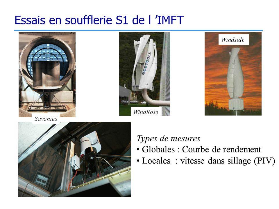 Essais en soufflerie S1 de l IMFT Windside WindRose Types de mesures Globales : Courbe de rendement Locales : vitesse dans sillage (PIV) Savonius