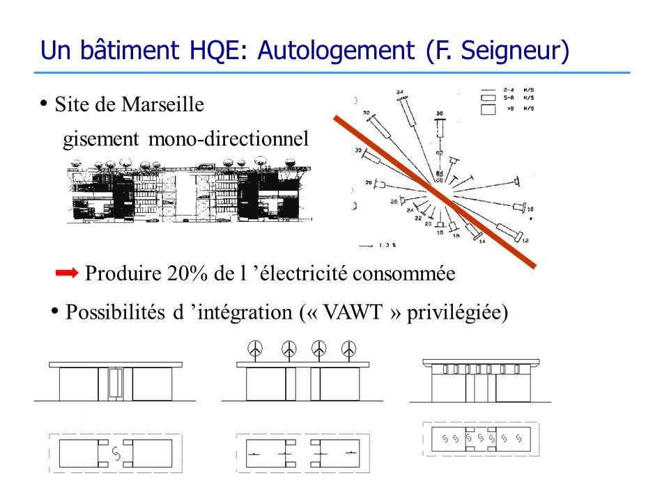 Un bâtiment HQE: Autologement (F. Seigneur) Site de Marseille gisement mono-directionnel Produire 20% de l électricité consommée Possibilités d intégr