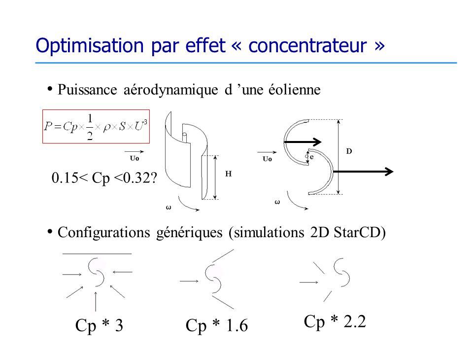 Optimisation par effet « concentrateur » 0.15< Cp <0.32? Puissance aérodynamique d une éolienne Configurations génériques (simulations 2D StarCD) Cp *