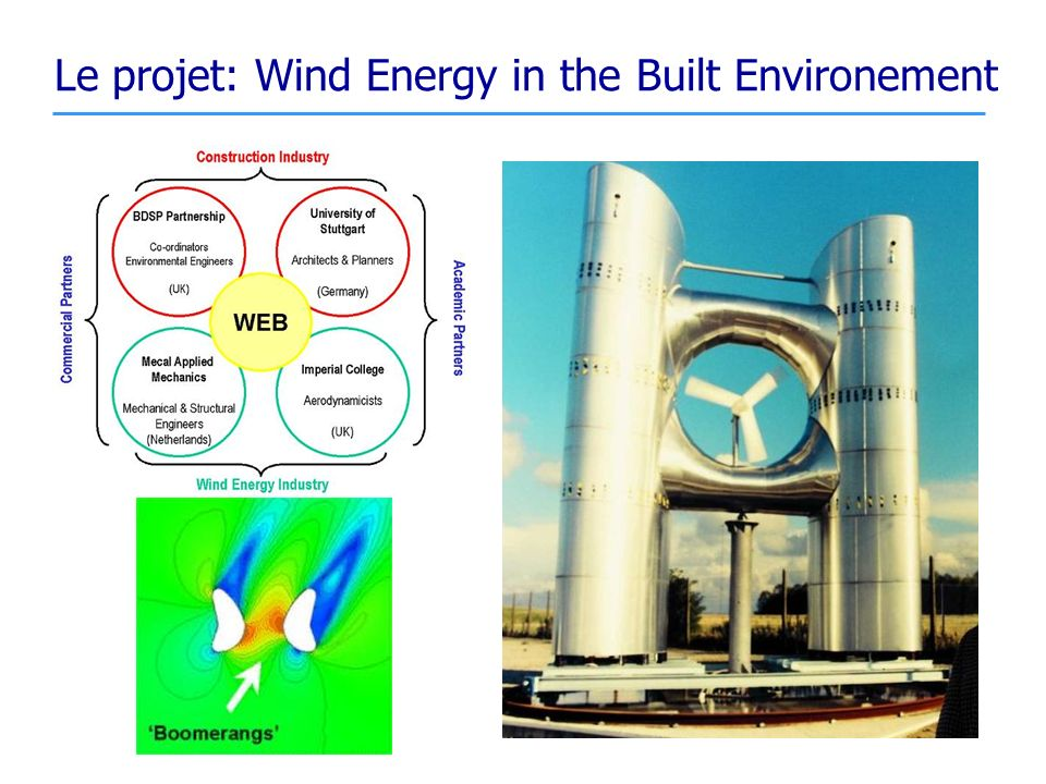 Le projet: Wind Energy in the Built Environement