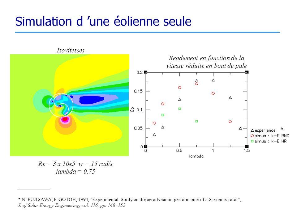 Simulation d une éolienne seule Re = 3 x 10e5 w = 15 rad/s lambda = 0.75 Rendement en fonction de la vitesse réduite en bout de pale _____________ * N