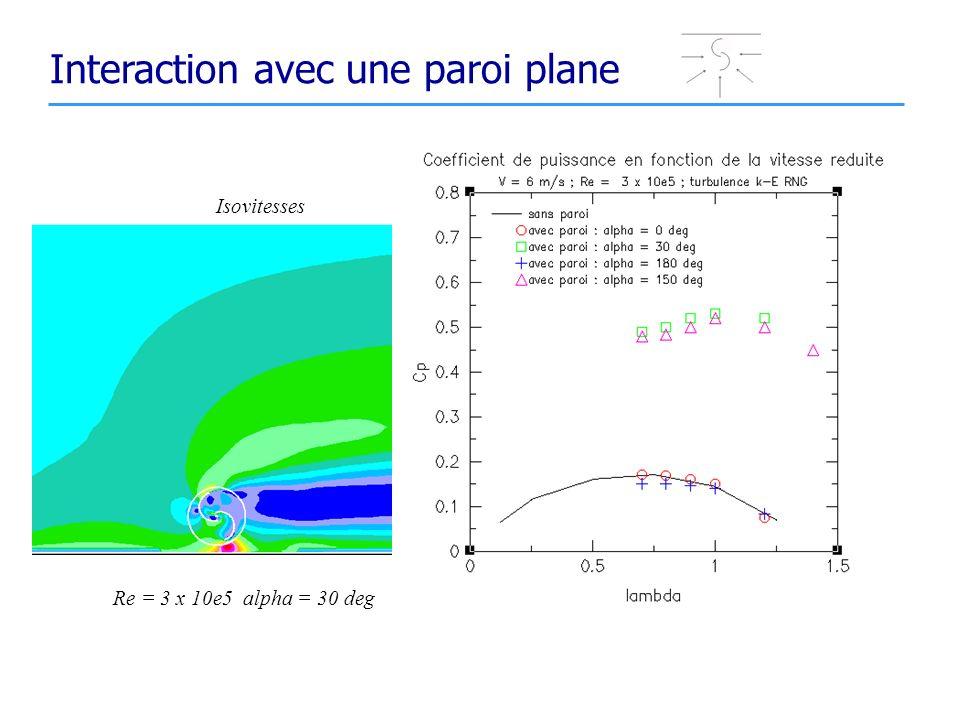 Interaction avec une paroi plane Re = 3 x 10e5 alpha = 30 deg Isovitesses