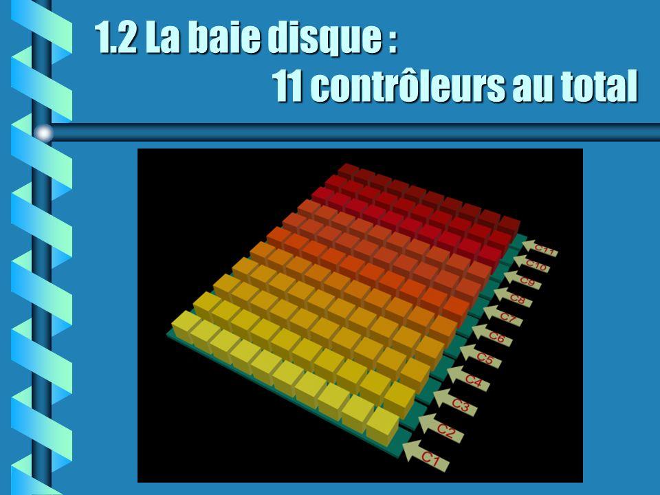 1.2 La baie disque : 11 contrôleurs au total