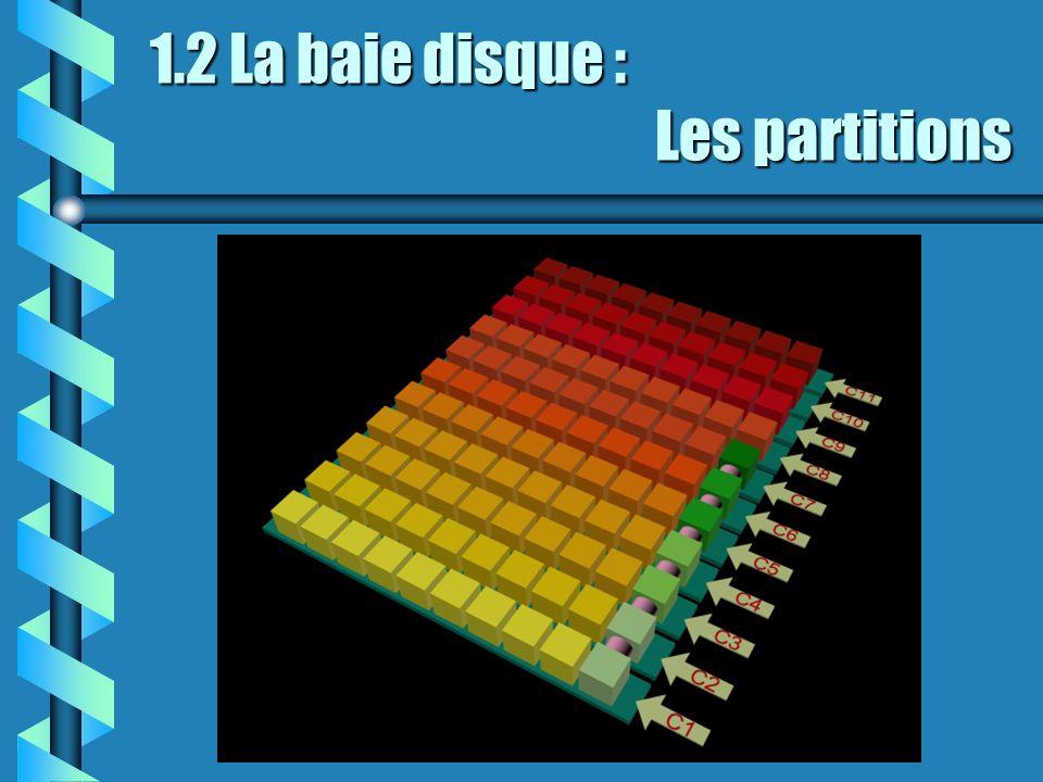 1.2 La baie disque : Les partitions