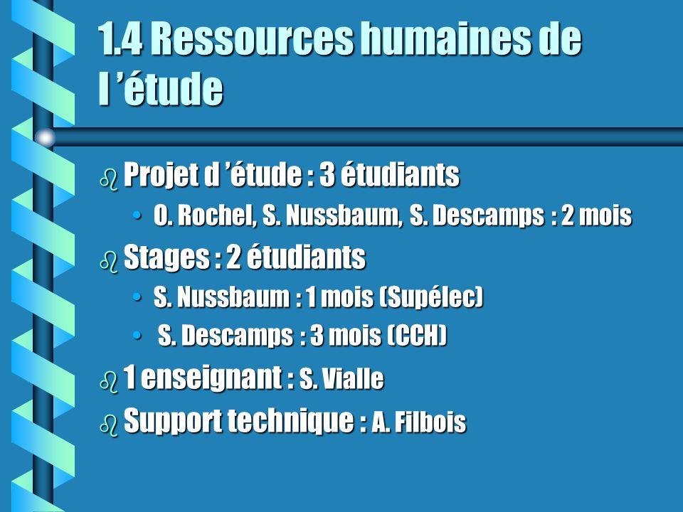 1.4 Ressources humaines de l étude b Projet d étude : 3 étudiants O.