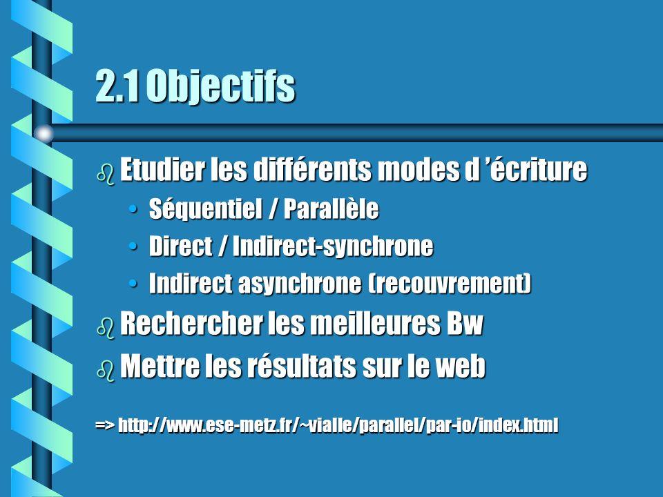 2.1 Objectifs b Etudier les différents modes d écriture Séquentiel / ParallèleSéquentiel / Parallèle Direct / Indirect-synchroneDirect / Indirect-synchrone Indirect asynchrone (recouvrement)Indirect asynchrone (recouvrement) b Rechercher les meilleures Bw b Mettre les résultats sur le web => http://www.ese-metz.fr/~vialle/parallel/par-io/index.html