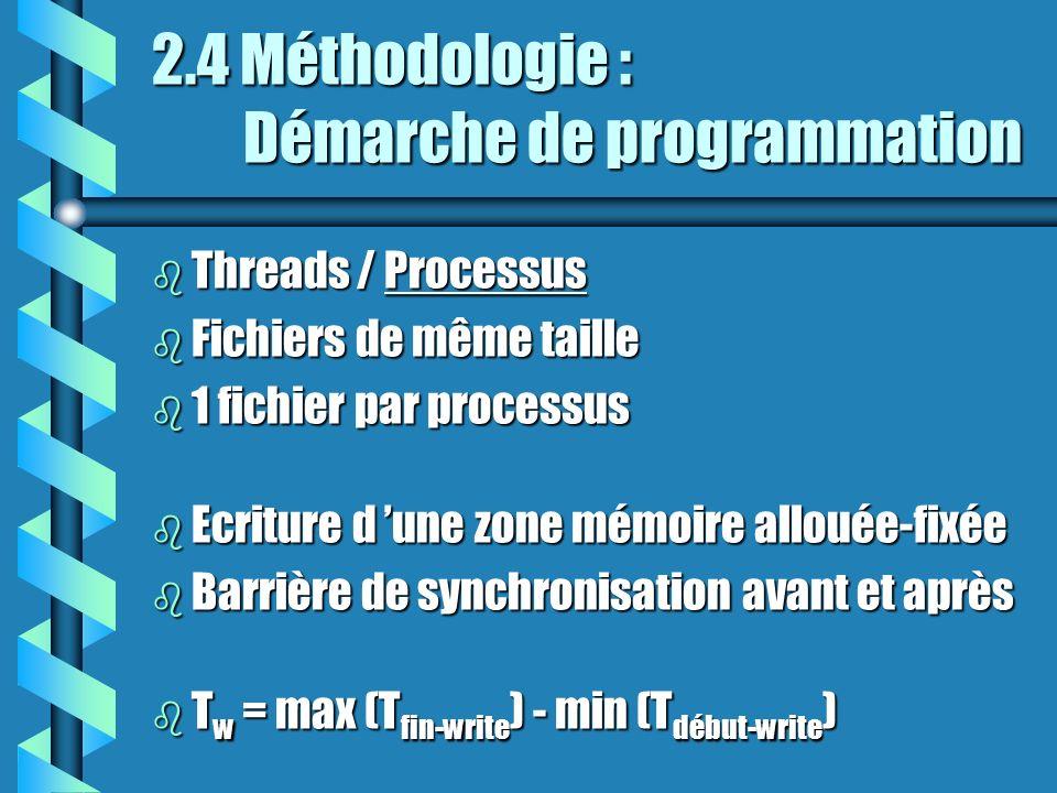 2.4 Méthodologie : Démarche de programmation b Threads / Processus b Fichiers de même taille b 1 fichier par processus b Ecriture d une zone mémoire allouée-fixée b Barrière de synchronisation avant et après b T w = max (T fin-write ) - min (T début-write )