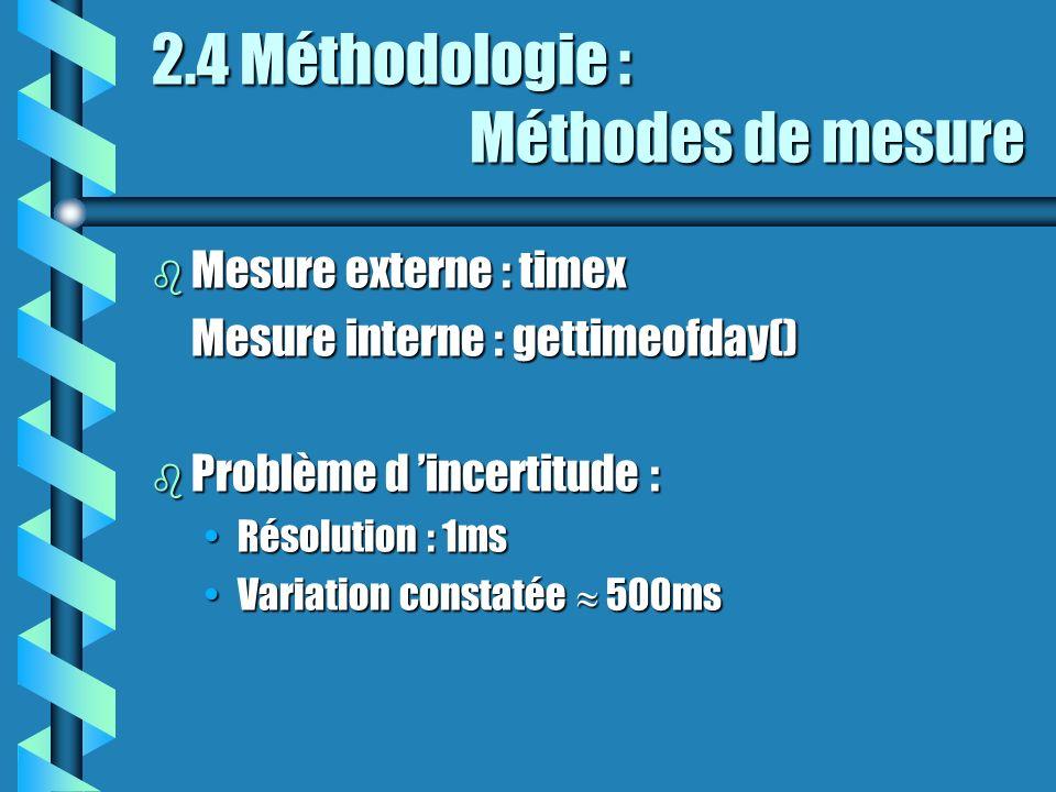 2.4 Méthodologie : Méthodes de mesure b Mesure externe : timex Mesure interne : gettimeofday() b Problème d incertitude : Résolution : 1msRésolution : 1ms Variation constatée 500msVariation constatée 500ms
