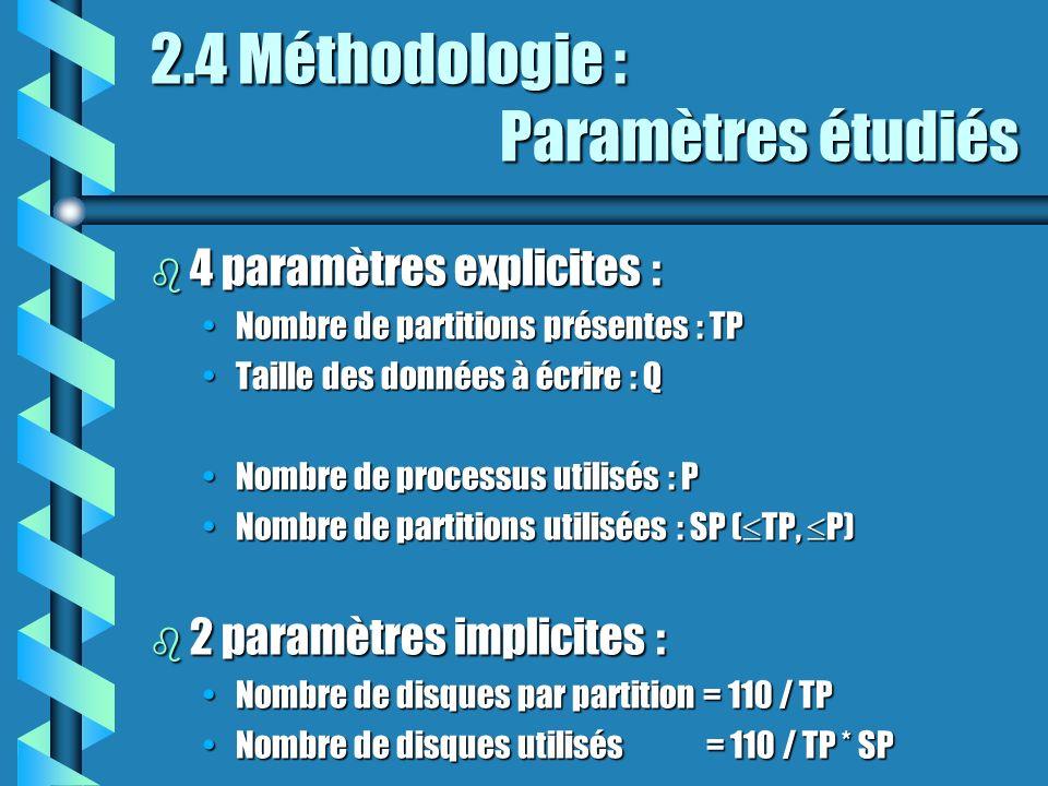2.4 Méthodologie : Paramètres étudiés b 4 paramètres explicites : Nombre de partitions présentes : TPNombre de partitions présentes : TP Taille des données à écrire : QTaille des données à écrire : Q Nombre de processus utilisés : PNombre de processus utilisés : P Nombre de partitions utilisées : SP ( TP, P)Nombre de partitions utilisées : SP ( TP, P) b 2 paramètres implicites : Nombre de disques par partition = 110 / TPNombre de disques par partition = 110 / TP Nombre de disques utilisés = 110 / TP * SPNombre de disques utilisés = 110 / TP * SP