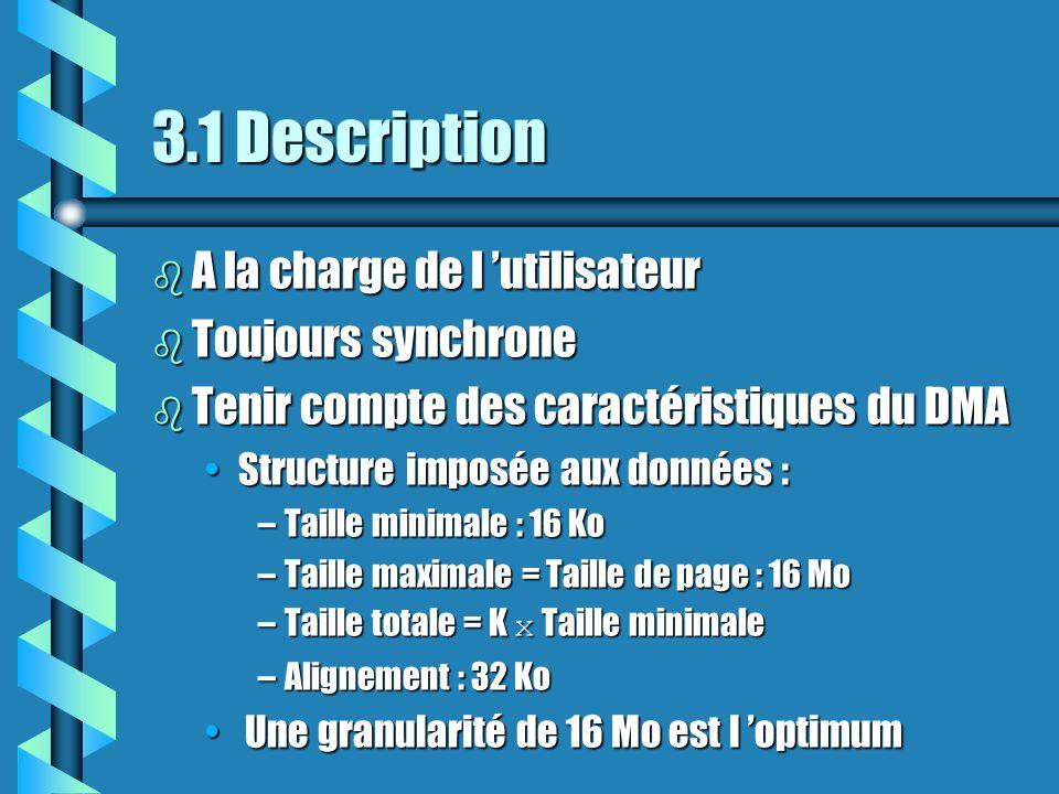 3.1 Description b A la charge de l utilisateur b Toujours synchrone b Tenir compte des caractéristiques du DMA Structure imposée aux données :Structure imposée aux données : –Taille minimale : 16 Ko –Taille maximale = Taille de page : 16 Mo –Taille totale = K x Taille minimale –Alignement : 32 Ko Une granularité de 16 Mo est l optimum Une granularité de 16 Mo est l optimum
