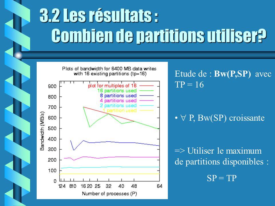 3.2 Les résultats : Combien de partitions utiliser.