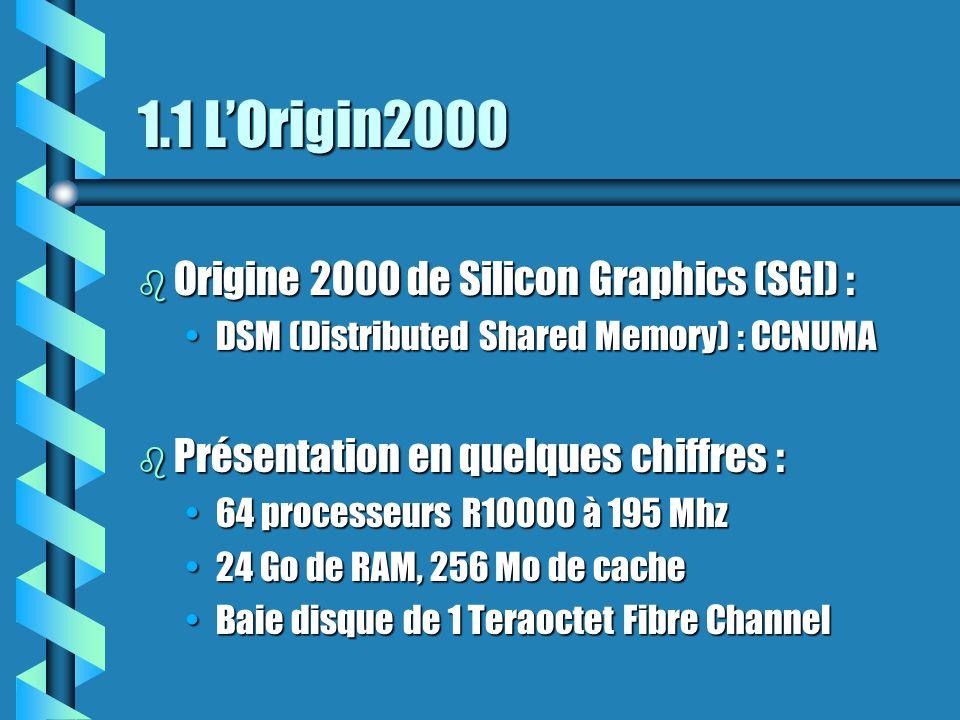1.1 LOrigin2000 b Origine 2000 de Silicon Graphics (SGI) : DSM (Distributed Shared Memory) : CCNUMADSM (Distributed Shared Memory) : CCNUMA b Présentation en quelques chiffres : 64 processeurs R10000 à 195 Mhz64 processeurs R10000 à 195 Mhz 24 Go de RAM, 256 Mo de cache24 Go de RAM, 256 Mo de cache Baie disque de 1 Teraoctet Fibre ChannelBaie disque de 1 Teraoctet Fibre Channel