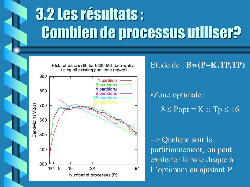 3.2 Les résultats : Combien de processus utiliser.