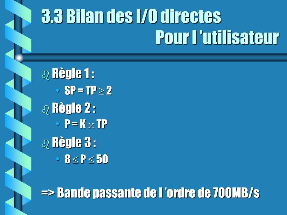 3.3 Bilan des I/O directes Pour l utilisateur b Règle 1 : SP = TP 2SP = TP 2 b Règle 2 : P = K x TPP = K x TP b Règle 3 : 8 P 508 P 50 => Bande passante de l ordre de 700MB/s