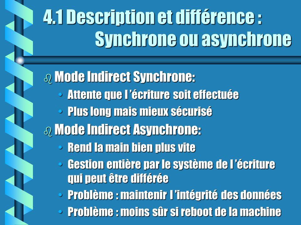 4.1 Description et différence : Synchrone ou asynchrone b Mode Indirect Synchrone: Attente que l écriture soit effectuéeAttente que l écriture soit effectuée Plus long mais mieux sécuriséPlus long mais mieux sécurisé b Mode Indirect Asynchrone: Rend la main bien plus viteRend la main bien plus vite Gestion entière par le système de l écriture qui peut être différéeGestion entière par le système de l écriture qui peut être différée Problème : maintenir l intégrité des donnéesProblème : maintenir l intégrité des données Problème : moins sûr si reboot de la machineProblème : moins sûr si reboot de la machine