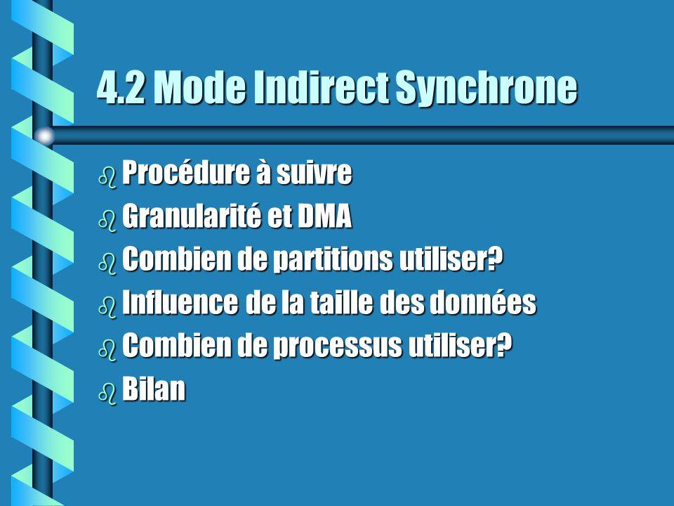 4.2 Mode Indirect Synchrone b Procédure à suivre b Granularité et DMA b Combien de partitions utiliser.