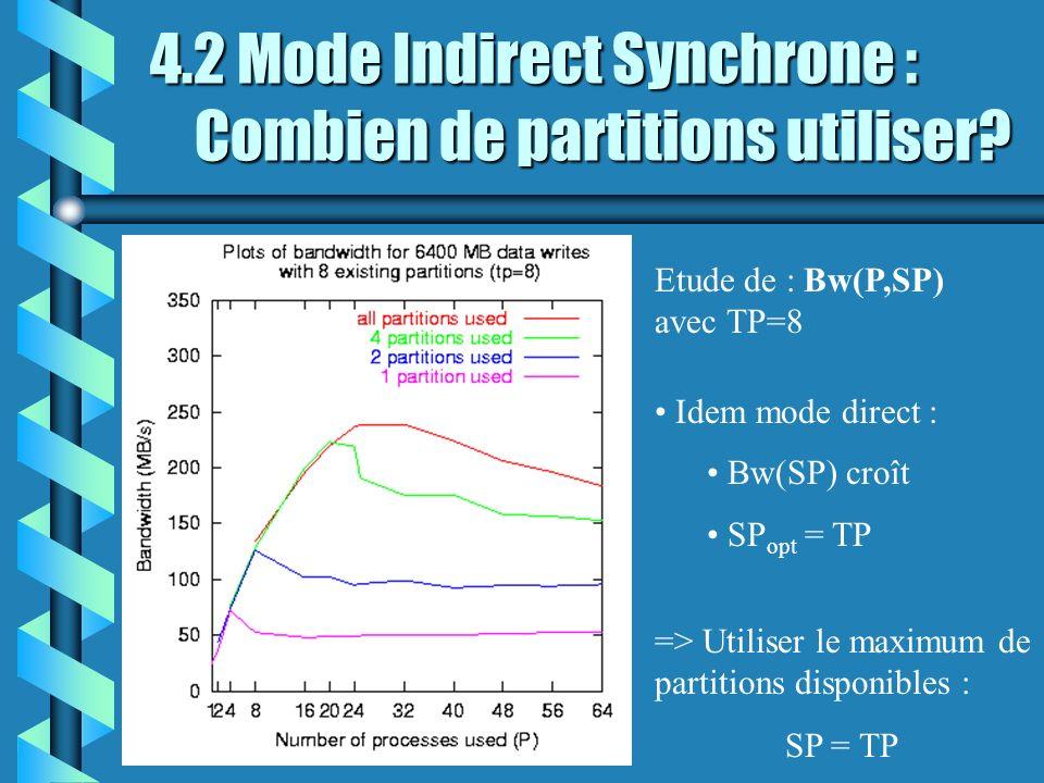 4.2 Mode Indirect Synchrone : Combien de partitions utiliser? Etude de : Bw(P,SP) avec TP=8 Idem mode direct : Bw(SP) croît SP opt = TP => Utiliser le