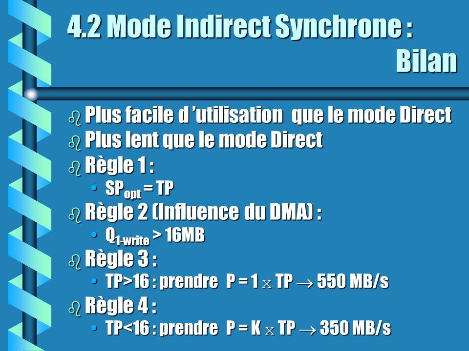 4.2 Mode Indirect Synchrone : Bilan b Plus facile d utilisation que le mode Direct b Plus lent que le mode Direct b Règle 1 : SP opt = TPSP opt = TP b