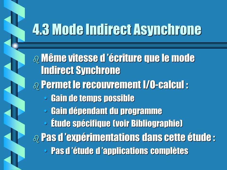 4.3 Mode Indirect Asynchrone b Même vitesse d écriture que le mode Indirect Synchrone b Permet le recouvrement I/O-calcul : Gain de temps possibleGain