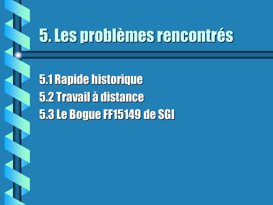 5. Les problèmes rencontrés 5.1 Rapide historique 5.2 Travail à distance 5.3 Le Bogue FF15149 de SGI