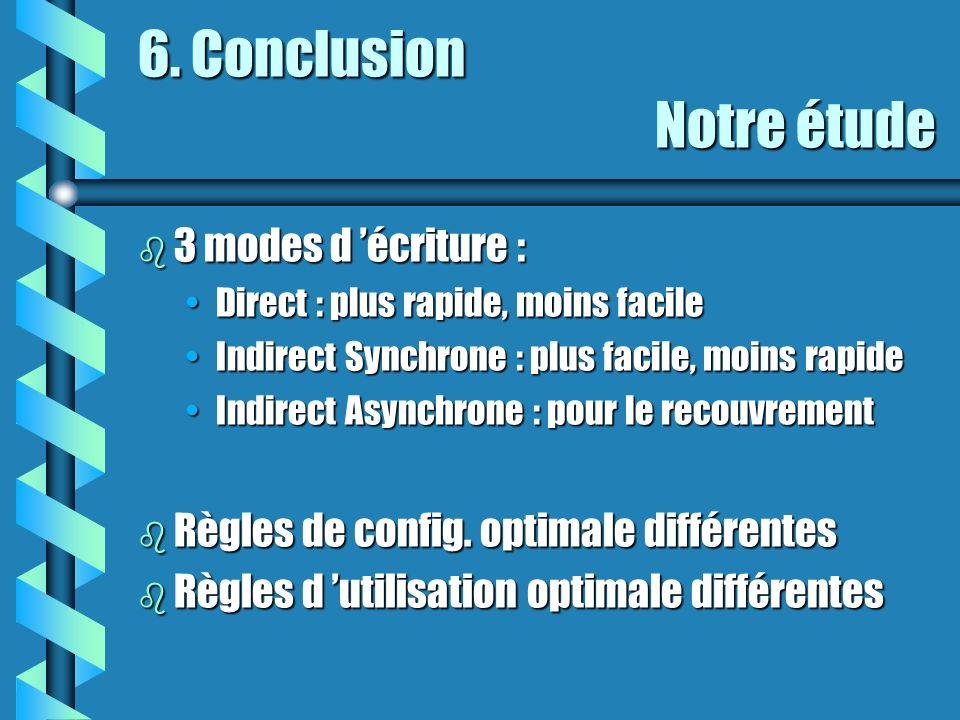 6. Conclusion Notre étude b 3 modes d écriture : Direct : plus rapide, moins facileDirect : plus rapide, moins facile Indirect Synchrone : plus facile
