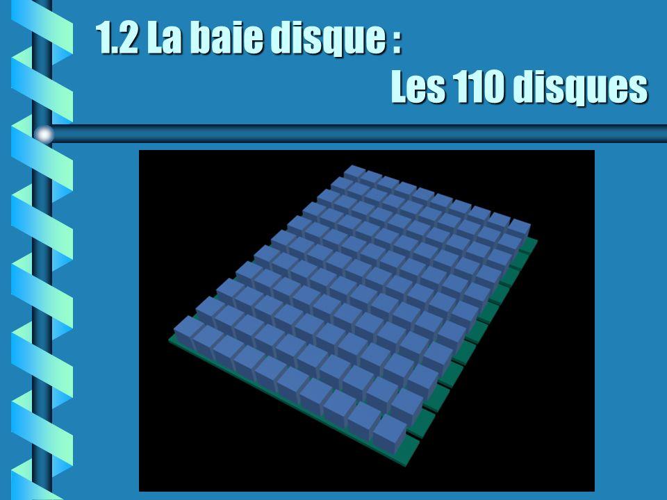 1.2 La baie disque : Les 110 disques
