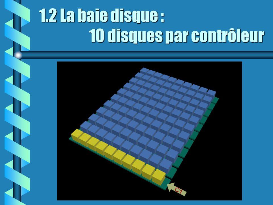 1.2 La baie disque : 10 disques par contrôleur