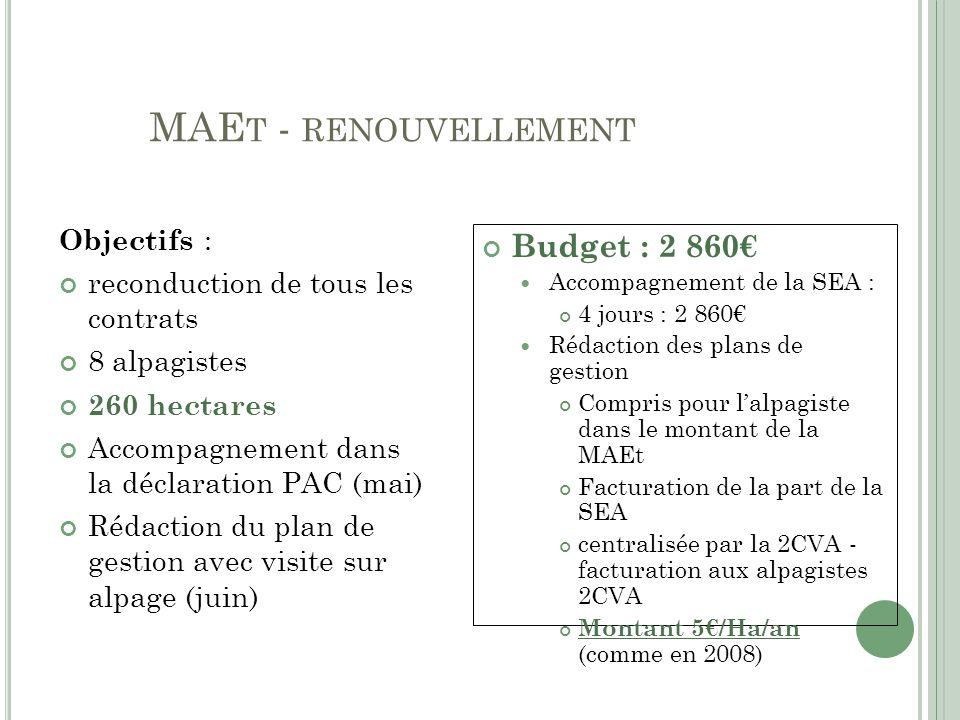 MAE T - RENOUVELLEMENT Objectifs : reconduction de tous les contrats 8 alpagistes 260 hectares Accompagnement dans la déclaration PAC (mai) Rédaction