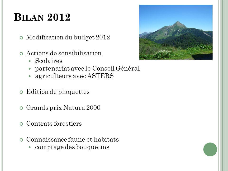B ILAN 2012 Modification du budget 2012 Actions de sensibilisarion Scolaires partenariat avec le Conseil Général agriculteurs avec ASTERS Edition de p