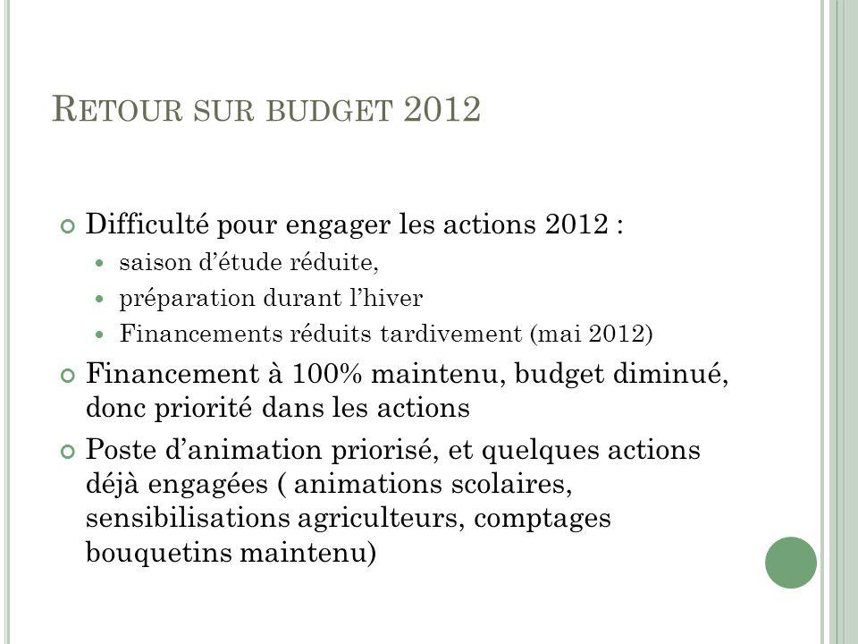 R ETOUR SUR BUDGET 2012 Difficulté pour engager les actions 2012 : saison détude réduite, préparation durant lhiver Financements réduits tardivement (