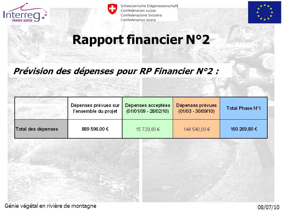 08/07/10 Génie végétal en rivière de montagne Rapport financier N°2 Prévision des dépenses pour RP Financier N°2 :