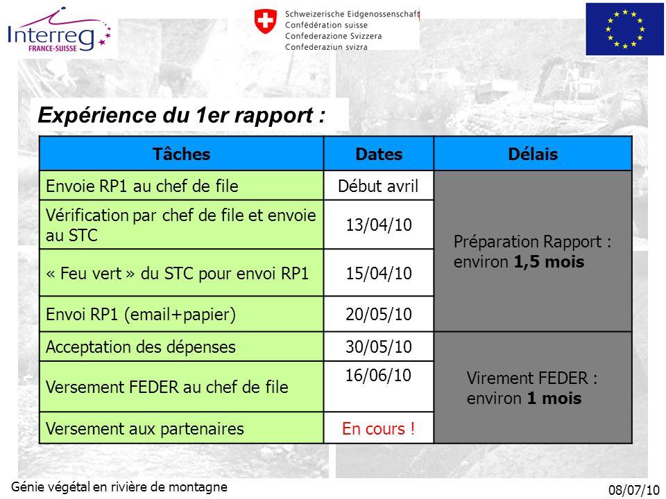 08/07/10 Génie végétal en rivière de montagne Expérience du 1er rapport : TâchesDatesDélais Envoie RP1 au chef de fileDébut avril Préparation Rapport : environ 1,5 mois Vérification par chef de file et envoie au STC 13/04/10 « Feu vert » du STC pour envoi RP115/04/10 Envoi RP1 (email+papier)20/05/10 Acceptation des dépenses30/05/10 Virement FEDER : environ 1 mois Versement FEDER au chef de file 16/06/10 Versement aux partenairesEn cours !