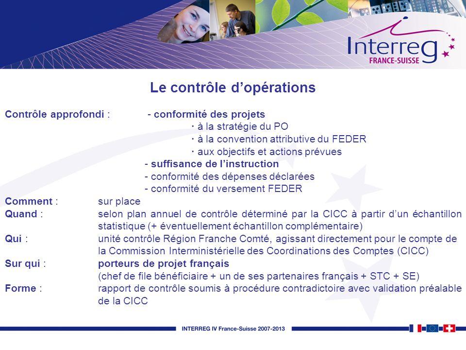 Le contrôle dopérations Contrôle approfondi : - conformité des projets à la stratégie du PO à la convention attributive du FEDER aux objectifs et acti