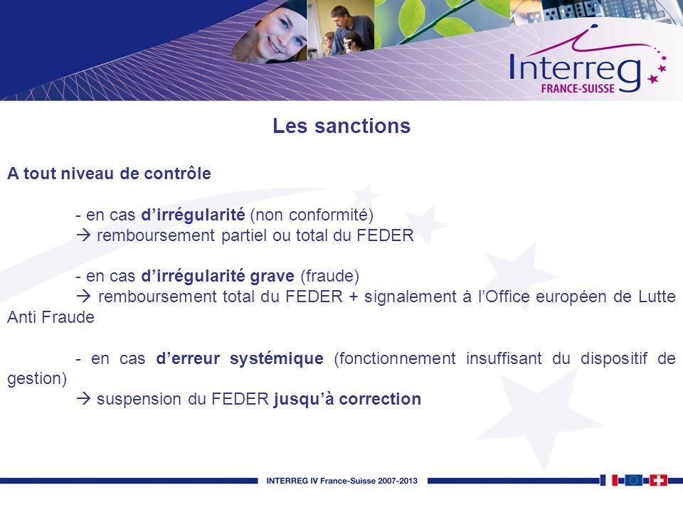Les sanctions A tout niveau de contrôle - en cas dirrégularité (non conformité) remboursement partiel ou total du FEDER - en cas dirrégularité grave (