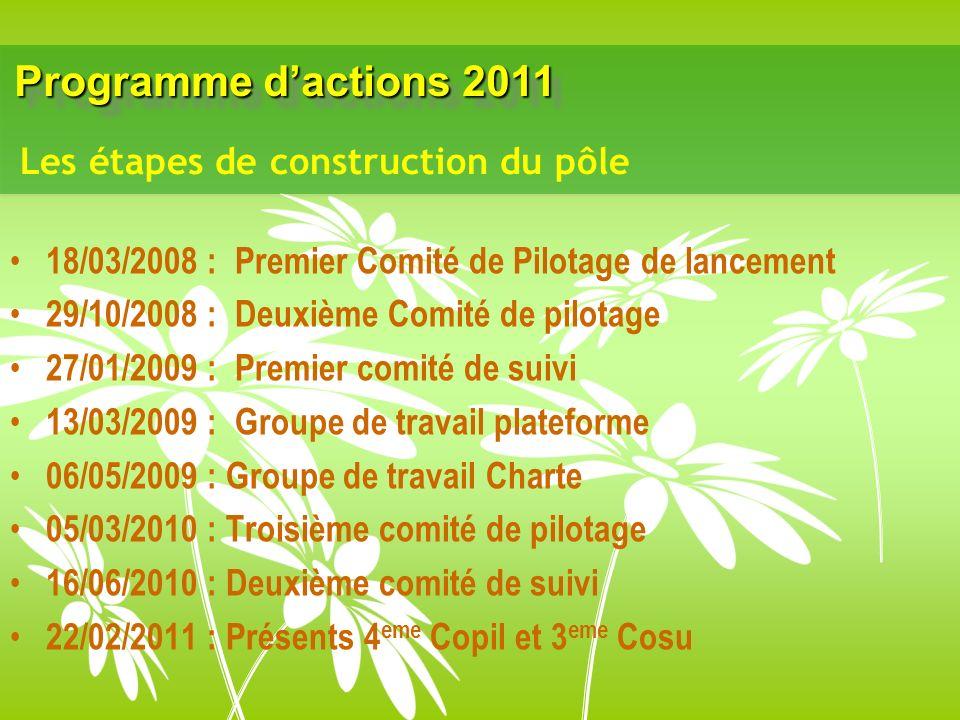 Programme dactions 2011 Les étapes de construction du pôle 18/03/2008 : Premier Comité de Pilotage de lancement 29/10/2008 : Deuxième Comité de pilotage 27/01/2009 : Premier comité de suivi 13/03/2009 : Groupe de travail plateforme 06/05/2009 : Groupe de travail Charte 05/03/2010 : Troisième comité de pilotage 16/06/2010 : Deuxième comité de suivi 22/02/2011 : Présents 4 eme Copil et 3 eme Cosu