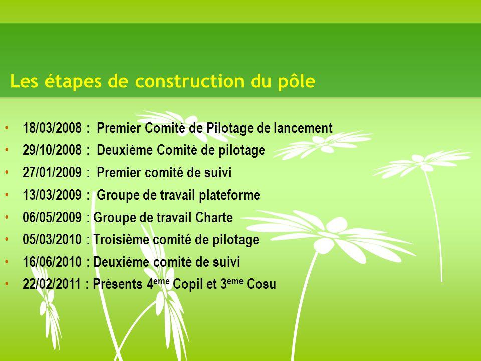18/03/2008 : Premier Comité de Pilotage de lancement 29/10/2008 : Deuxième Comité de pilotage 27/01/2009 : Premier comité de suivi 13/03/2009 : Groupe de travail plateforme 06/05/2009 : Groupe de travail Charte 05/03/2010 : Troisième comité de pilotage 16/06/2010 : Deuxième comité de suivi 22/02/2011 : Présents 4 eme Copil et 3 eme Cosu Les étapes de construction du pôle
