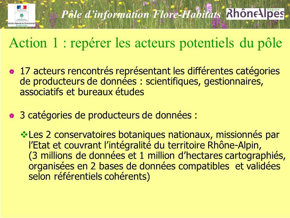 Action 1 : repérer les acteurs potentiels du pôle 17 acteurs rencontrés représentant les différentes catégories de producteurs de données : scientifiques, gestionnaires, associatifs et bureaux études 3 catégories de producteurs de données : Pôle dinformation Flore-Habitats Les 2 conservatoires botaniques nationaux, missionnés par lEtat et couvrant lintégralité du territoire Rhône-Alpin, (3 millions de données et 1 million dhectares cartographiés, organisées en 2 bases de données compatibles et validées selon référentiels cohérents)