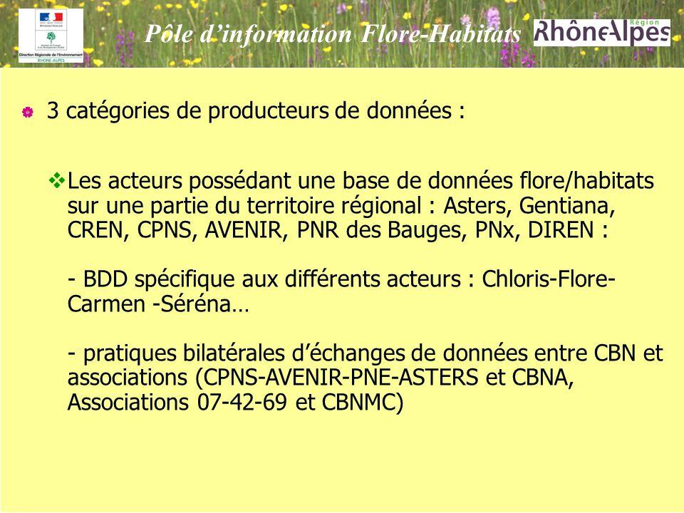 Pôle dinformation Flore-Habitats 3 catégories de producteurs de données : Les acteurs possédant une base de données flore/habitats sur une partie du territoire régional : Asters, Gentiana, CREN, CPNS, AVENIR, PNR des Bauges, PNx, DIREN : - BDD spécifique aux différents acteurs : Chloris-Flore- Carmen -Séréna… - pratiques bilatérales déchanges de données entre CBN et associations (CPNS-AVENIR-PNE-ASTERS et CBNA, Associations 07-42-69 et CBNMC)