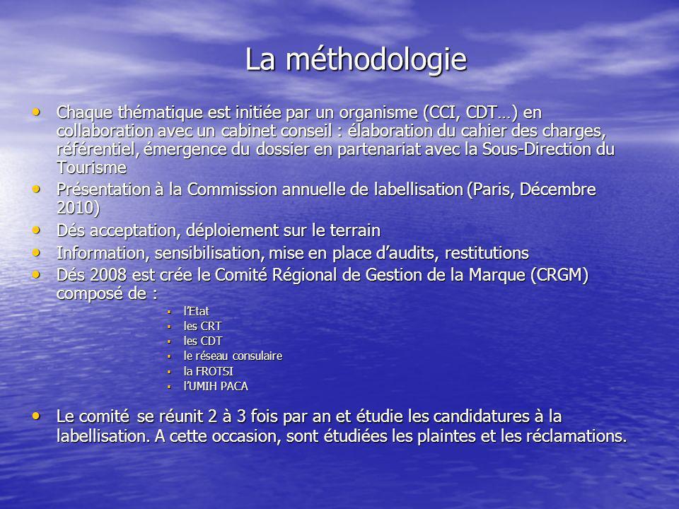 La méthodologie Chaque thématique est initiée par un organisme (CCI, CDT…) en collaboration avec un cabinet conseil : élaboration du cahier des charge